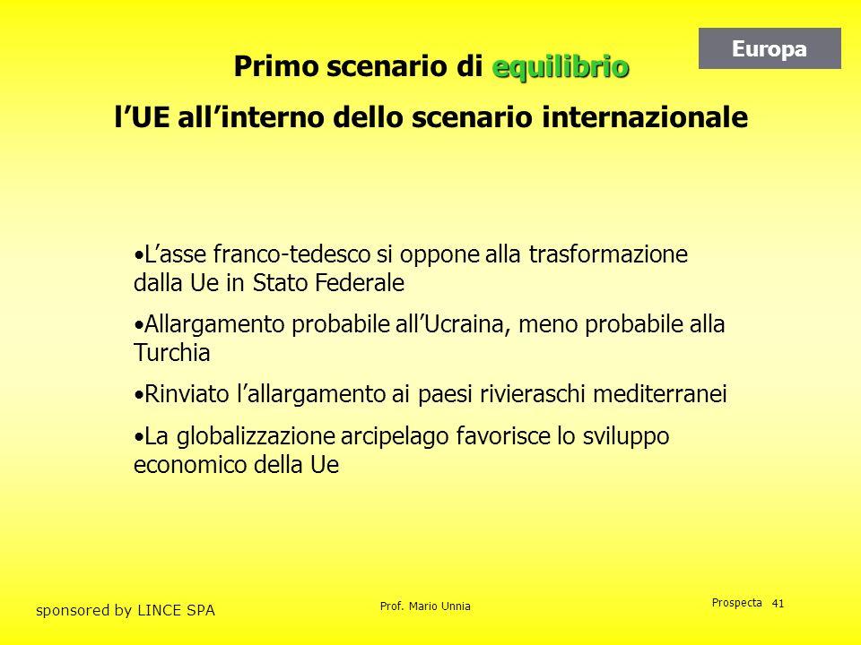 Prof. Mario Unnia Prospecta sponsored by LINCE SPA 41 equilibrio Primo scenario di equilibrio lUE allinterno dello scenario internazionale Lasse franc