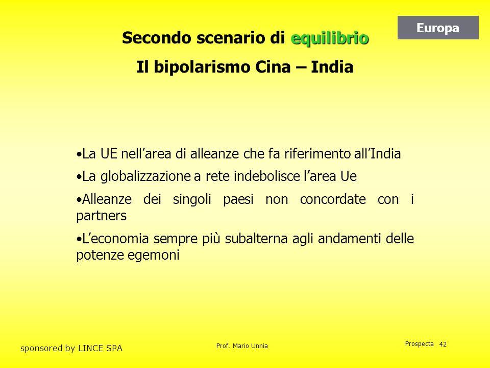 Prof. Mario Unnia Prospecta sponsored by LINCE SPA 42 equilibrio Secondo scenario di equilibrio Il bipolarismo Cina – India La UE nellarea di alleanze