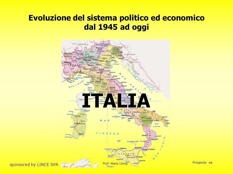 Prof. Mario Unnia Prospecta sponsored by LINCE SPA 44 Evoluzione del sistema politico ed economico dal 1945 ad oggi ITALIA