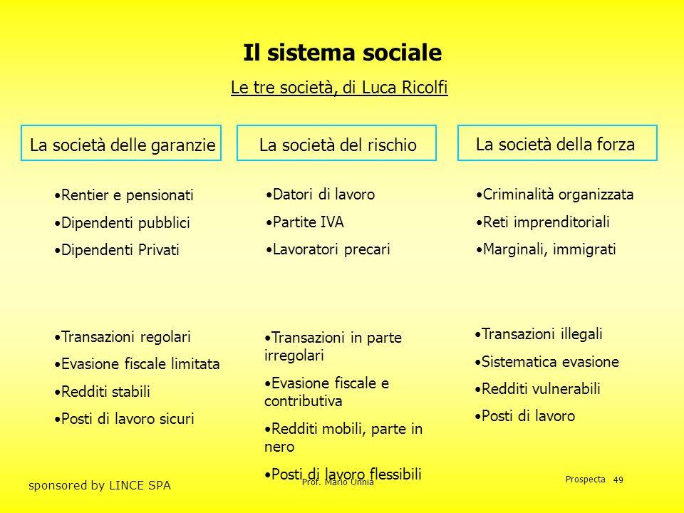 Prof. Mario Unnia Prospecta sponsored by LINCE SPA 49 Transazioni regolari Evasione fiscale limitata Redditi stabili Posti di lavoro sicuri Transazion