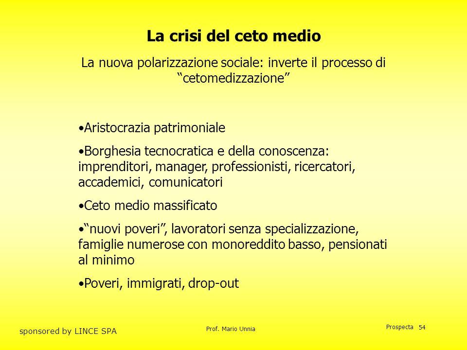Prof. Mario Unnia Prospecta sponsored by LINCE SPA 54 La nuova polarizzazione sociale: inverte il processo di cetomedizzazione Aristocrazia patrimonia