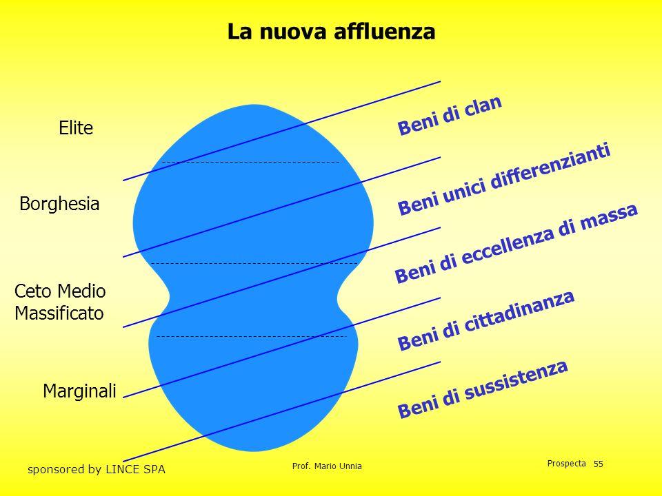 Prof. Mario Unnia Prospecta sponsored by LINCE SPA 55 Beni di clan Beni di sussistenza Beni di cittadinanza Beni di eccellenza di massa Beni unici dif