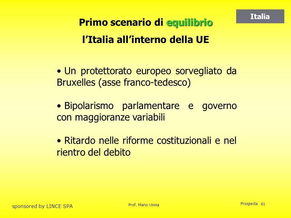 Prof. Mario Unnia Prospecta sponsored by LINCE SPA 61 equilibrio Primo scenario di equilibrio lItalia allinterno della UE Un protettorato europeo sorv