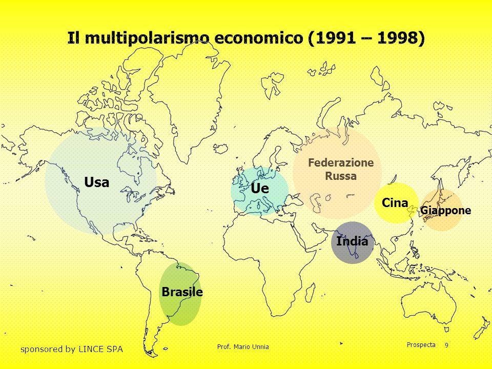 Prof. Mario Unnia Prospecta sponsored by LINCE SPA 9 Il multipolarismo economico (1991 – 1998) Federazione Russa Ue Giappone Cina India Brasile Usa