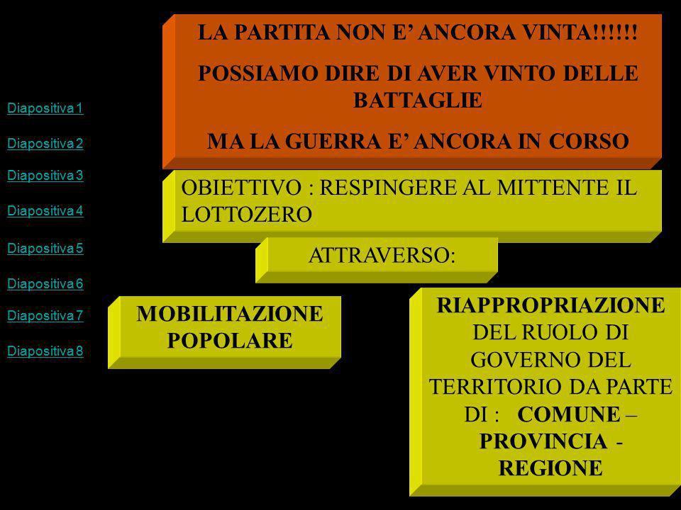 Diapositiva 1 Diapositiva 2 Diapositiva 3 Diapositiva 4 Diapositiva 5 Diapositiva 6 Diapositiva 7 Diapositiva 8 Diapositiva 1 Diapositiva 2 Diapositiva 3 Diapositiva 4 Diapositiva 5 Diapositiva 6 Diapositiva 7 Diapositiva 8 OBIETTIVO : RESPINGERE AL MITTENTE IL LOTTOZERO ATTRAVERSO: MOBILITAZIONE POPOLARE RIAPPROPRIAZIONE DEL RUOLO DI GOVERNO DEL TERRITORIO DA PARTE DI : COMUNE – PROVINCIA - REGIONE LA PARTITA NON E ANCORA VINTA!!!!!.