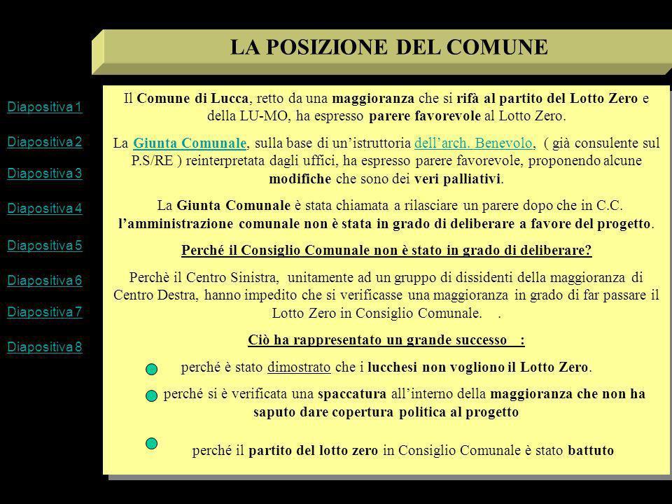 Diapositiva 1 Diapositiva 2 Diapositiva 3 Diapositiva 4 Diapositiva 5 Diapositiva 6 Diapositiva 7 Diapositiva 8 Il Comune di Lucca, retto da una maggioranza che si rifà al partito del Lotto Zero e della LU-MO, ha espresso parere favorevole al Lotto Zero.