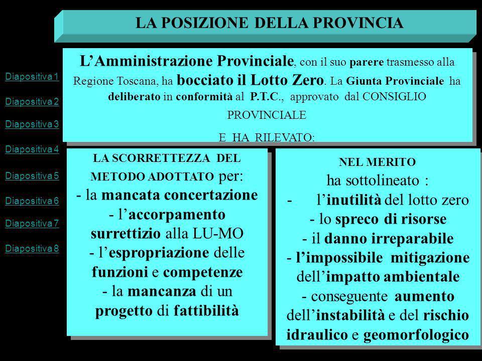 Diapositiva 1 Diapositiva 2 Diapositiva 3 Diapositiva 4 Diapositiva 5 Diapositiva 6 Diapositiva 7 Diapositiva 8 LA POSIZIONE DELLA PROVINCIA LAmministrazione Provinciale, con il suo parere trasmesso alla Regione Toscana, ha bocciato il Lotto Zero.