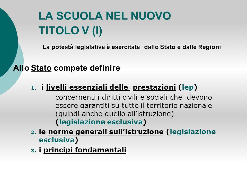 LA SCUOLA NEL NUOVO TITOLO V (I) 1.