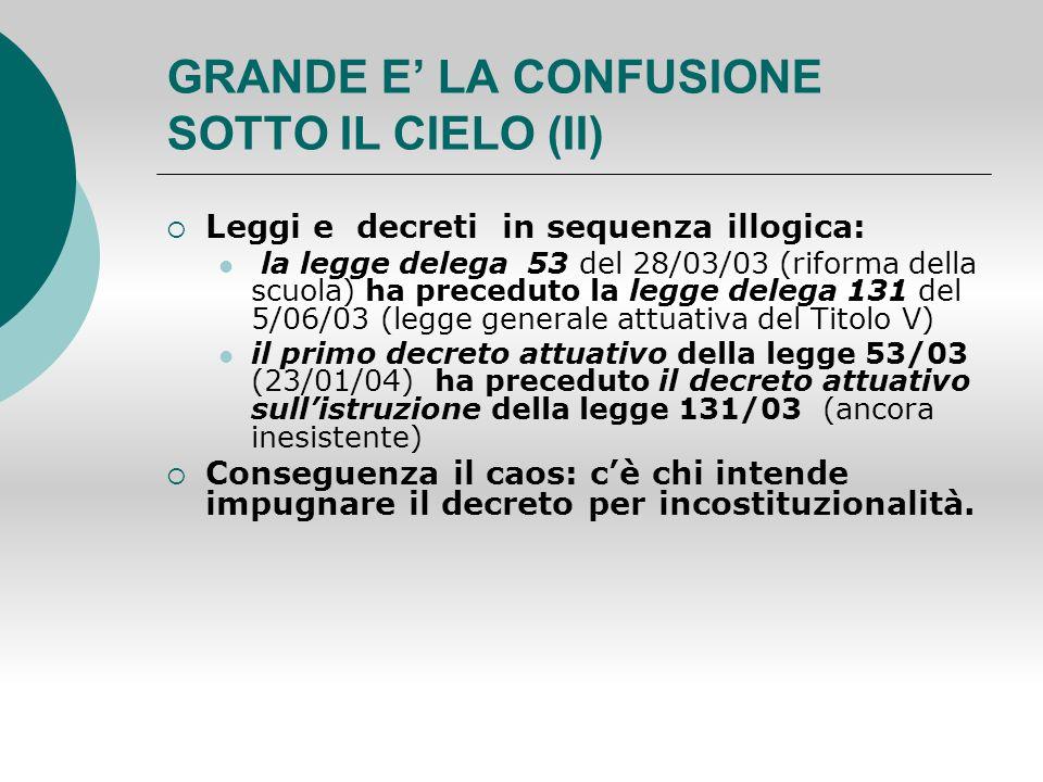 GRANDE E LA CONFUSIONE SOTTO IL CIELO (II) Leggi e decreti in sequenza illogica: la legge delega 53 del 28/03/03 (riforma della scuola) ha preceduto la legge delega 131 del 5/06/03 (legge generale attuativa del Titolo V) il primo decreto attuativo della legge 53/03 (23/01/04) ha preceduto il decreto attuativo sullistruzione della legge 131/03 (ancora inesistente) Conseguenza il caos: cè chi intende impugnare il decreto per incostituzionalità.