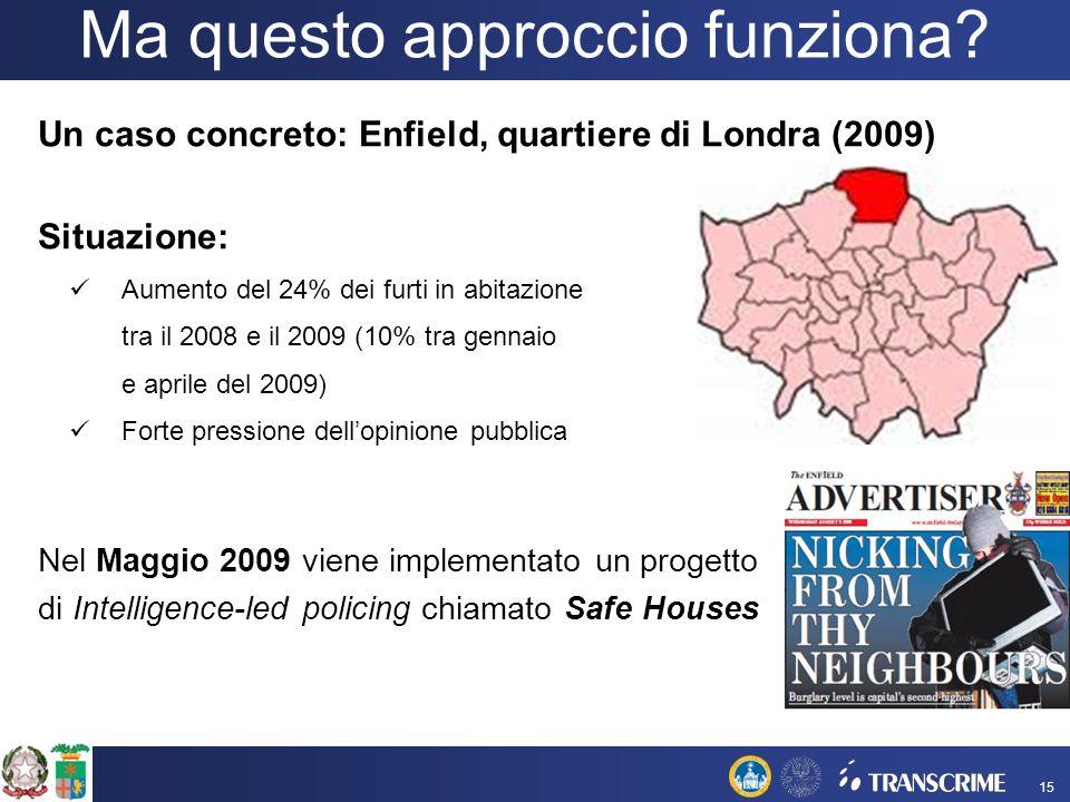 Ma questo approccio funziona? Un caso concreto: Enfield, quartiere di Londra (2009) Situazione: Aumento del 24% dei furti in abitazione tra il 2008 e
