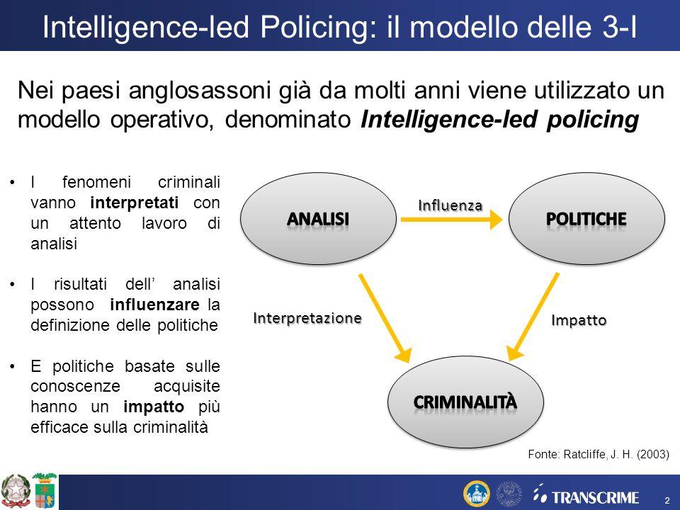 Intelligence-led Policing: il modello delle 3-I Fonte: Ratcliffe, J. H. (2003) I fenomeni criminali vanno interpretati con un attento lavoro di analis