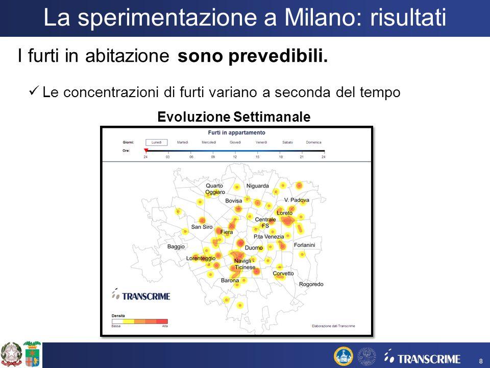 I furti in abitazione sono prevedibili. Evoluzione Settimanale La sperimentazione a Milano: risultati 8 Le concentrazioni di furti variano a seconda d