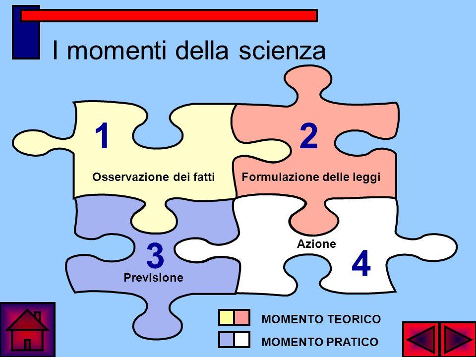 La dottrina della scienza Scienza, donde previsione; previsione, donde azione. Solo la conoscenza delle leggi dei fenomeni, il cui risultato costante