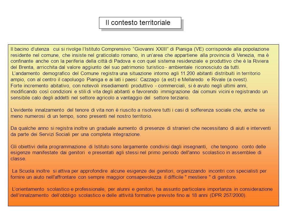 Il contesto territoriale Il bacino dutenza cui si rivolge lIstituto Comprensivo Giovanni XXIII di Pianiga (VE) corrisponde alla popolazione residente