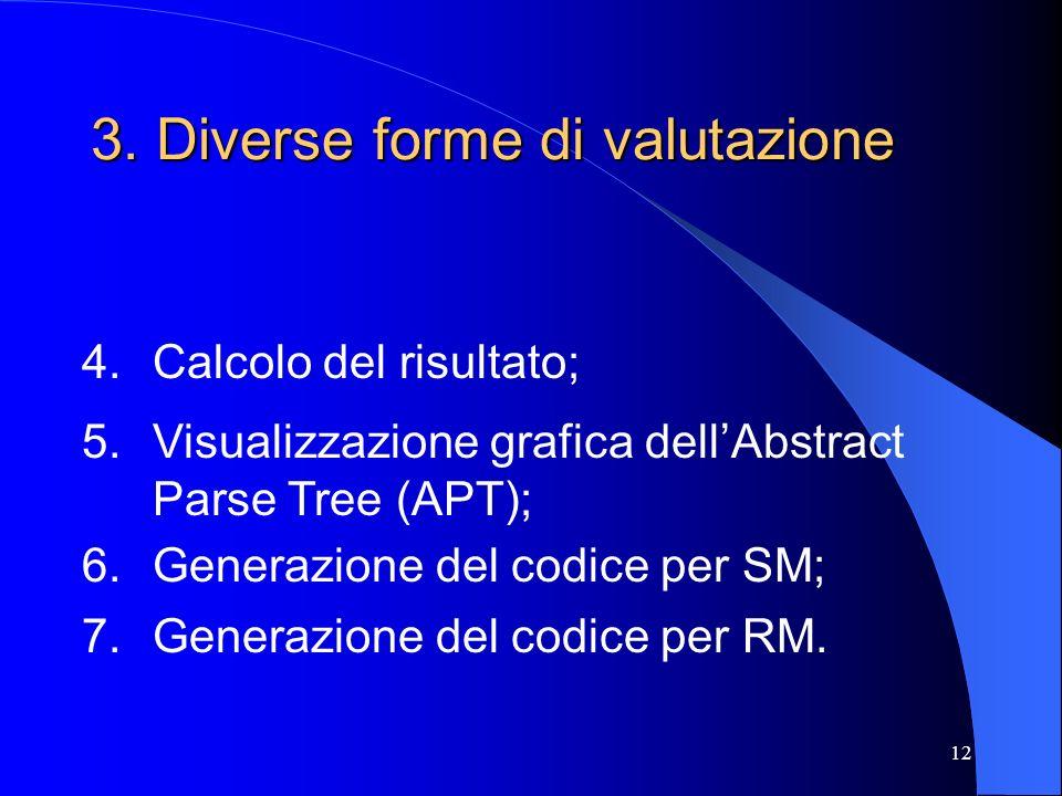 12 4.Calcolo del risultato; 3. Diverse forme di valutazione 5.Visualizzazione grafica dellAbstract Parse Tree (APT); 6.Generazione del codice per SM;