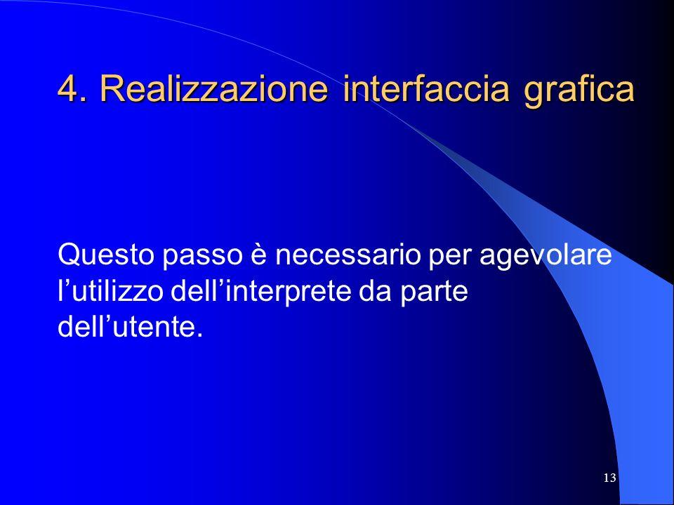 13 4. Realizzazione interfaccia grafica Questo passo è necessario per agevolare lutilizzo dellinterprete da parte dellutente.