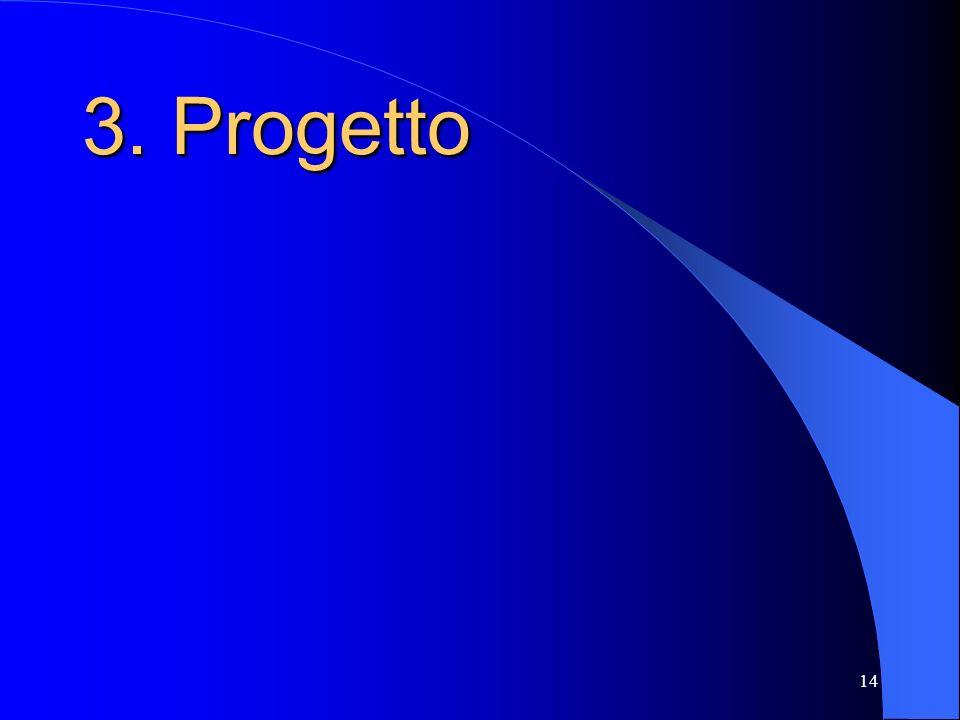 14 3. Progetto