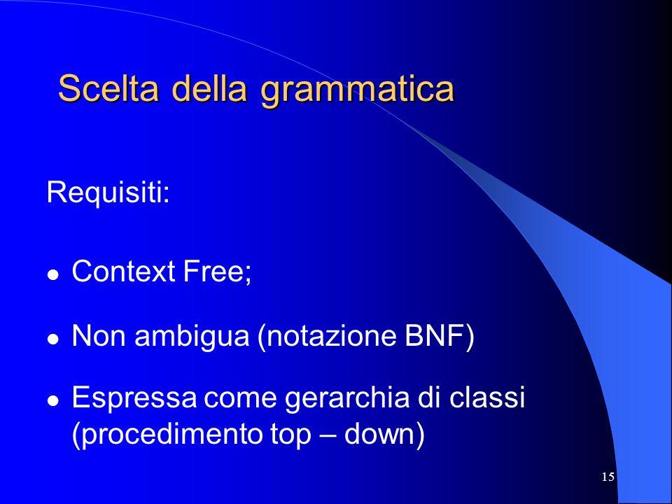 15 Scelta della grammatica Requisiti: Context Free; Non ambigua (notazione BNF) Espressa come gerarchia di classi (procedimento top – down)