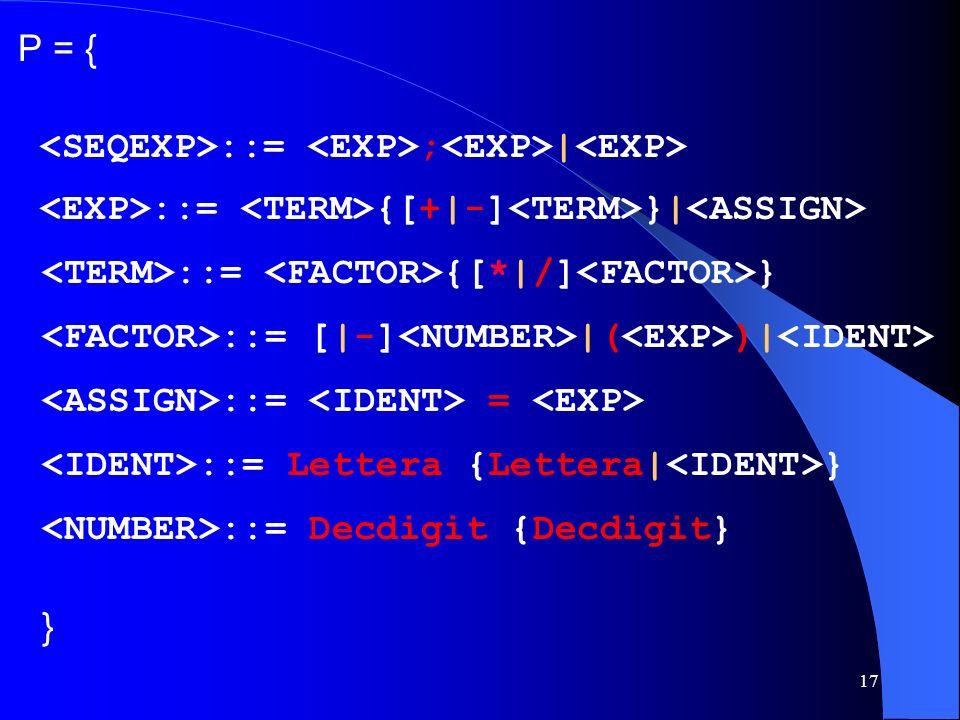17 P = { ::= ; | ::= {[*|/] } ::= [|-] |( )| ::= = ::= Lettera {Lettera| } ::= Decdigit {Decdigit} } ::= {[+|-] }|
