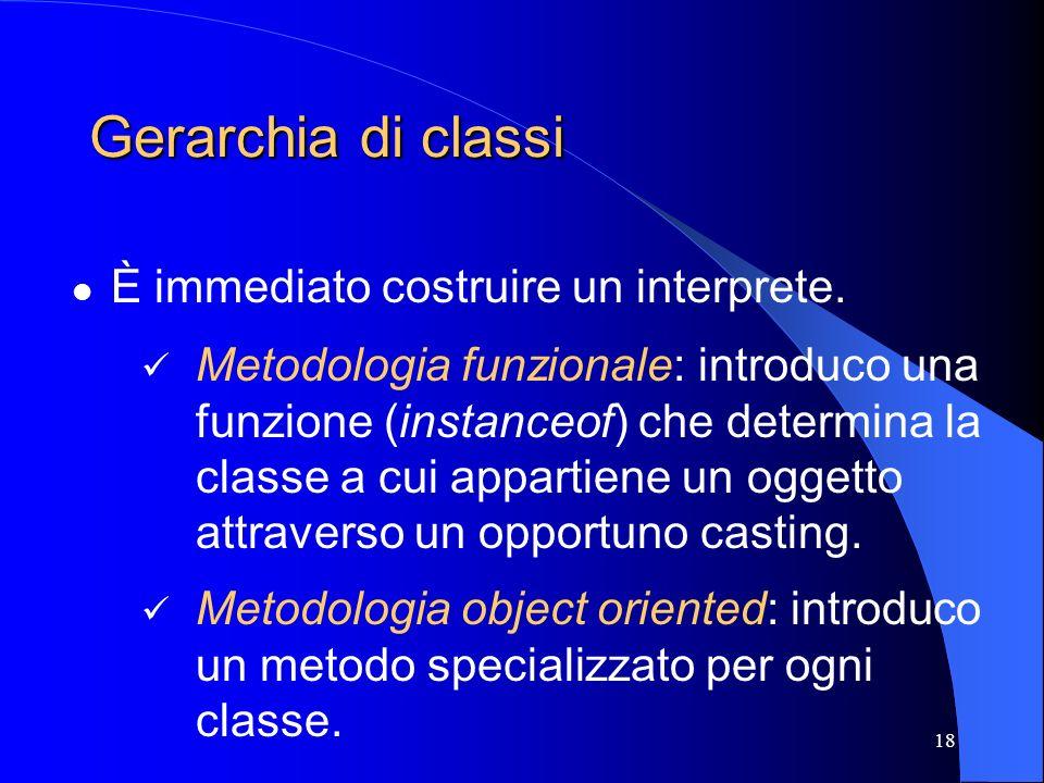 18 Gerarchia di classi È immediato costruire un interprete. Metodologia funzionale: introduco una funzione (instanceof) che determina la classe a cui