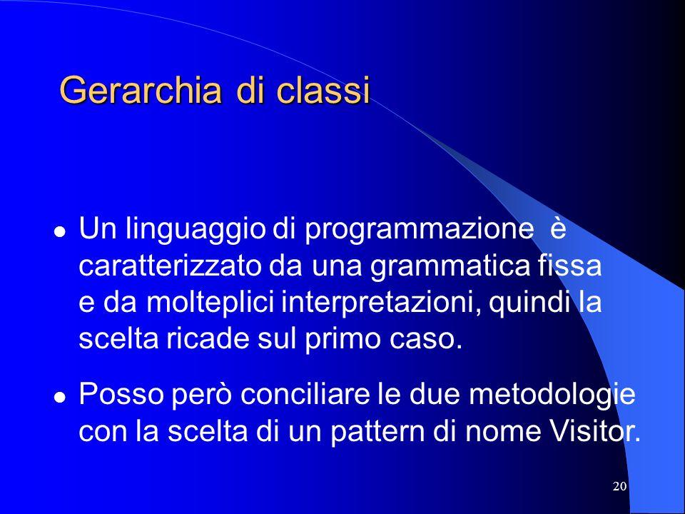 20 Gerarchia di classi Un linguaggio di programmazione è caratterizzato da una grammatica fissa e da molteplici interpretazioni, quindi la scelta rica