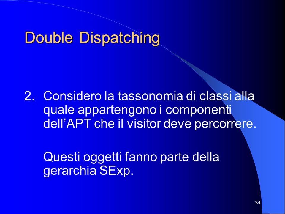 24 Double Dispatching 2.Considero la tassonomia di classi alla quale appartengono i componenti dellAPT che il visitor deve percorrere. Questi oggetti