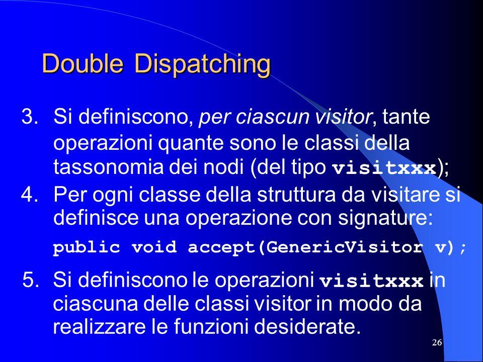 26 Double Dispatching 3.Si definiscono, per ciascun visitor, tante operazioni quante sono le classi della tassonomia dei nodi (del tipo visitxxx ); 4.