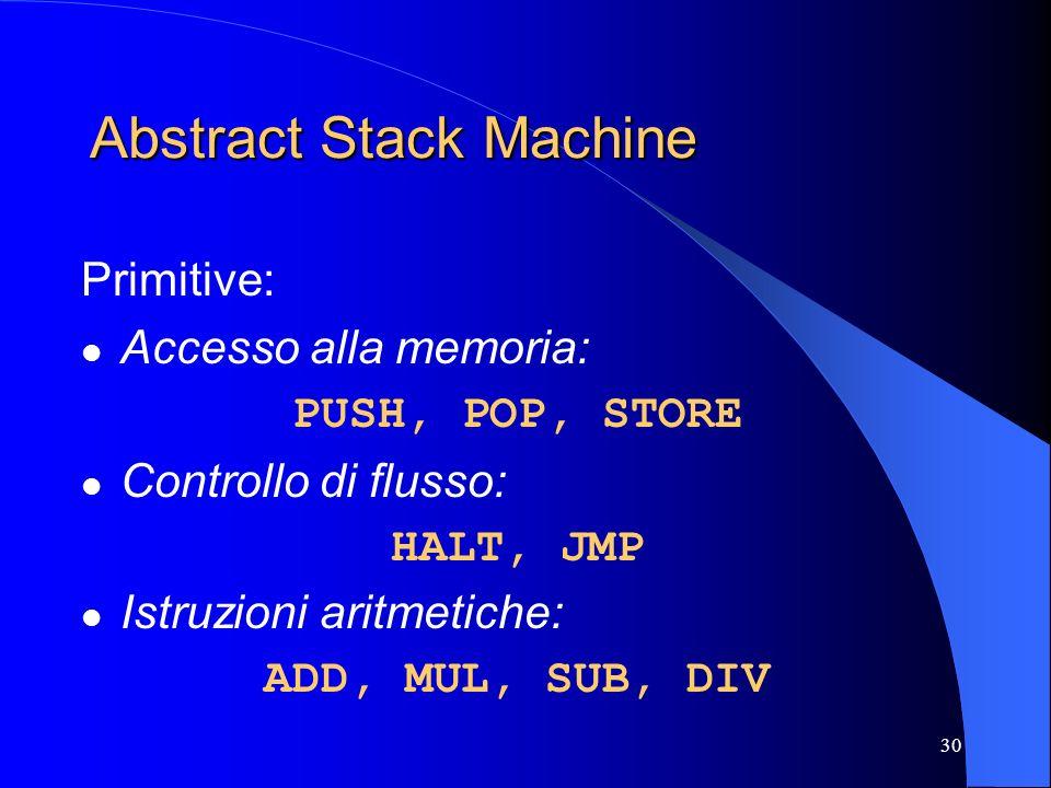 30 Abstract Stack Machine Primitive: Accesso alla memoria: PUSH, POP, STORE Controllo di flusso: HALT, JMP Istruzioni aritmetiche: ADD, MUL, SUB, DIV