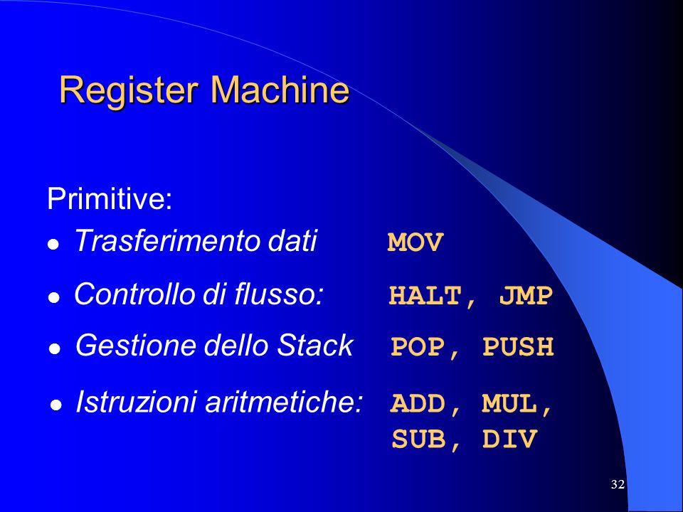 32 Register Machine Primitive: Trasferimento dati MOV Controllo di flusso: HALT, JMP Gestione dello Stack POP, PUSH Istruzioni aritmetiche: ADD, MUL,