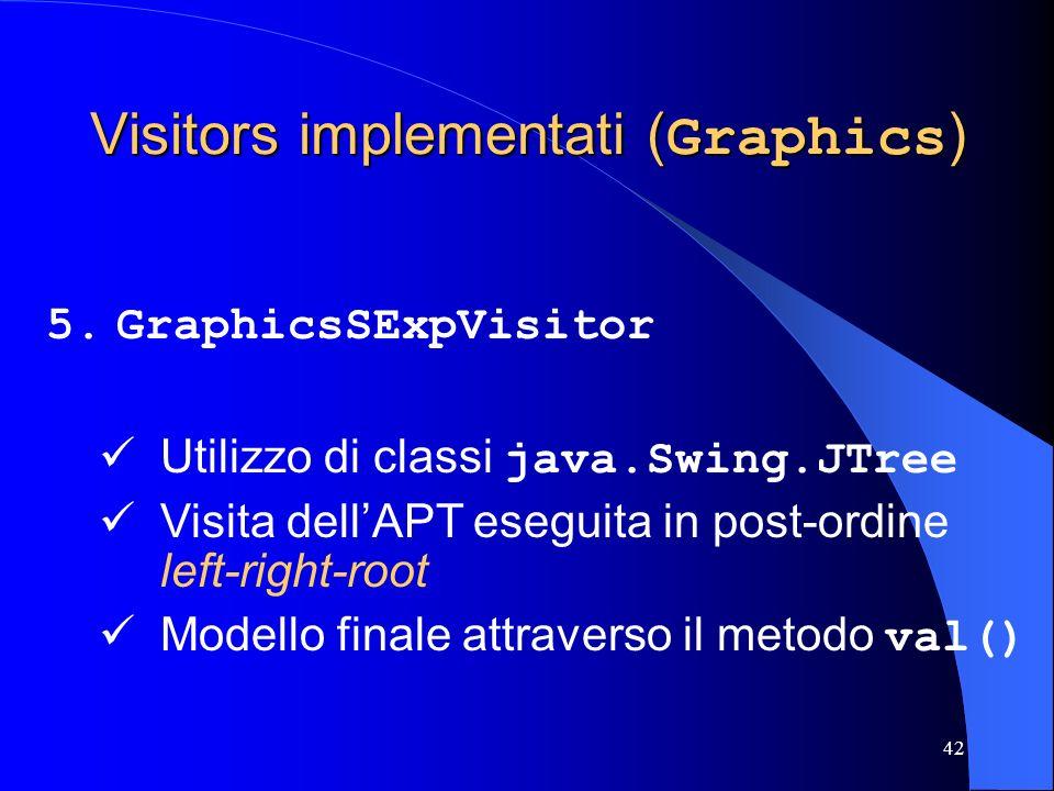42 Visitors implementati ( Graphics ) 5.GraphicsSExpVisitor Utilizzo di classi java.Swing.JTree Visita dellAPT eseguita in post-ordine left-right-root