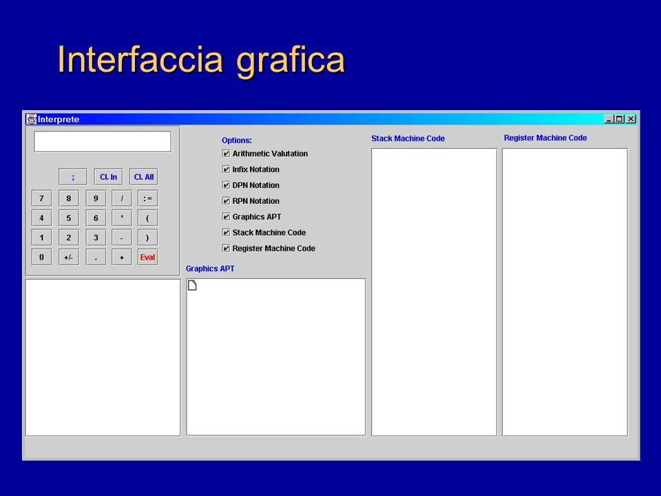 Interfaccia grafica