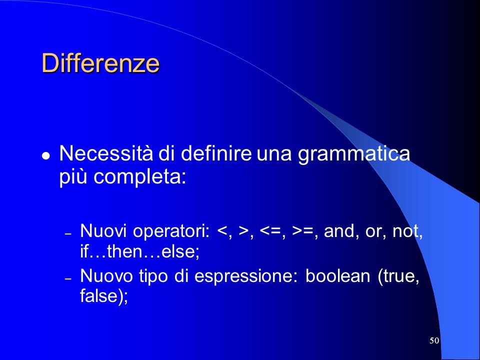 50 Differenze Necessità di definire una grammatica più completa: – Nuovi operatori:, =, and, or, not, if…then…else; – Nuovo tipo di espressione: boole