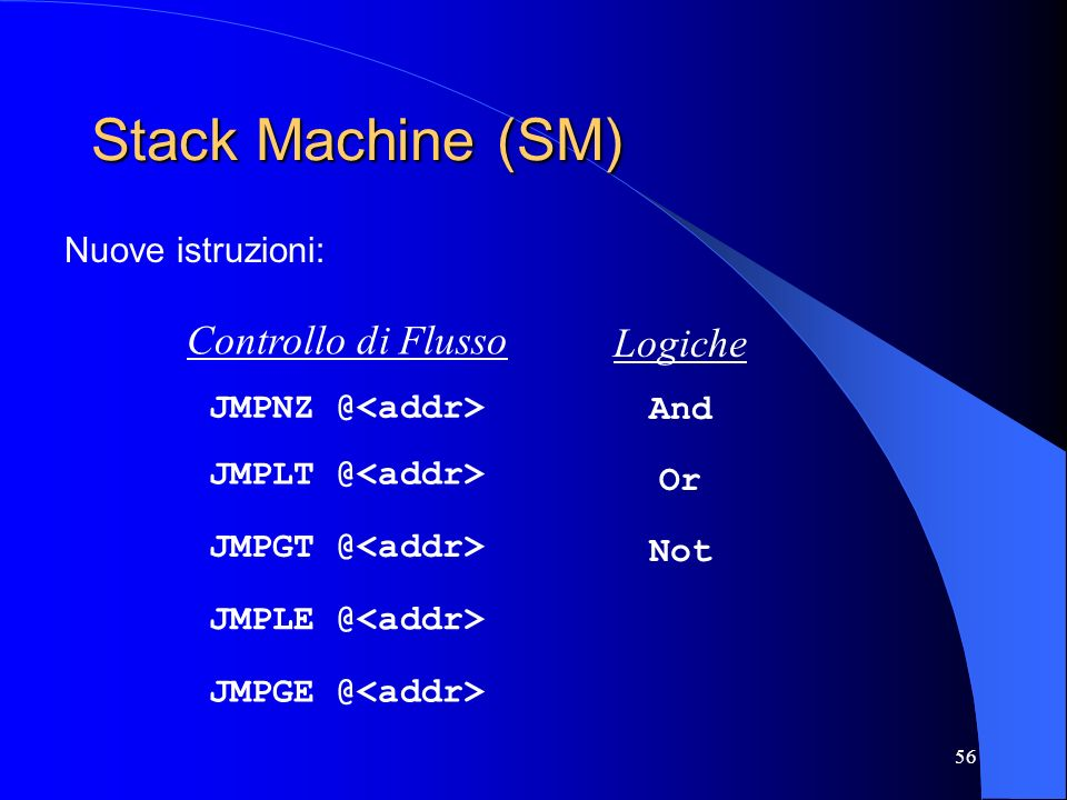 56 Nuove istruzioni: Controllo di Flusso JMPNZ @ JMPLT @ JMPGT @ JMPLE @ JMPGE @ Logiche And Or Not Stack Machine (SM)