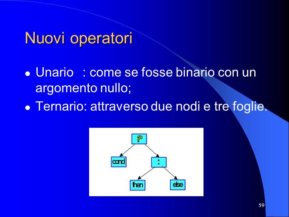 59 Nuovi operatori Unario: come se fosse binario con un argomento nullo; Ternario: attraverso due nodi e tre foglie.