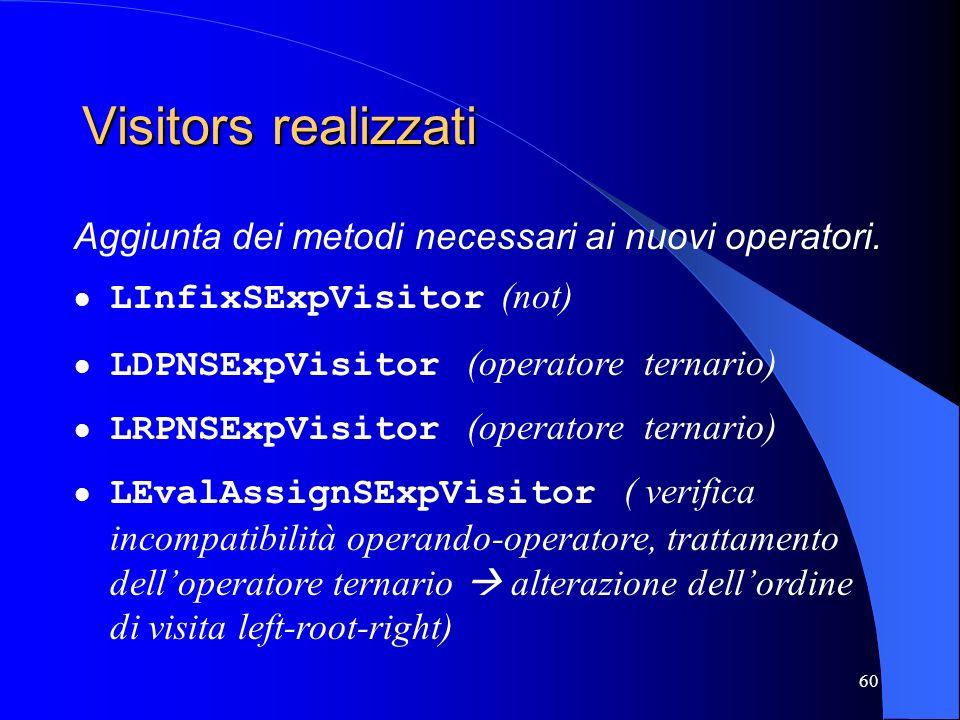 60 Visitors realizzati Aggiunta dei metodi necessari ai nuovi operatori. LInfixSExpVisitor (not) LDPNSExpVisitor (operatore ternario) LRPNSExpVisitor