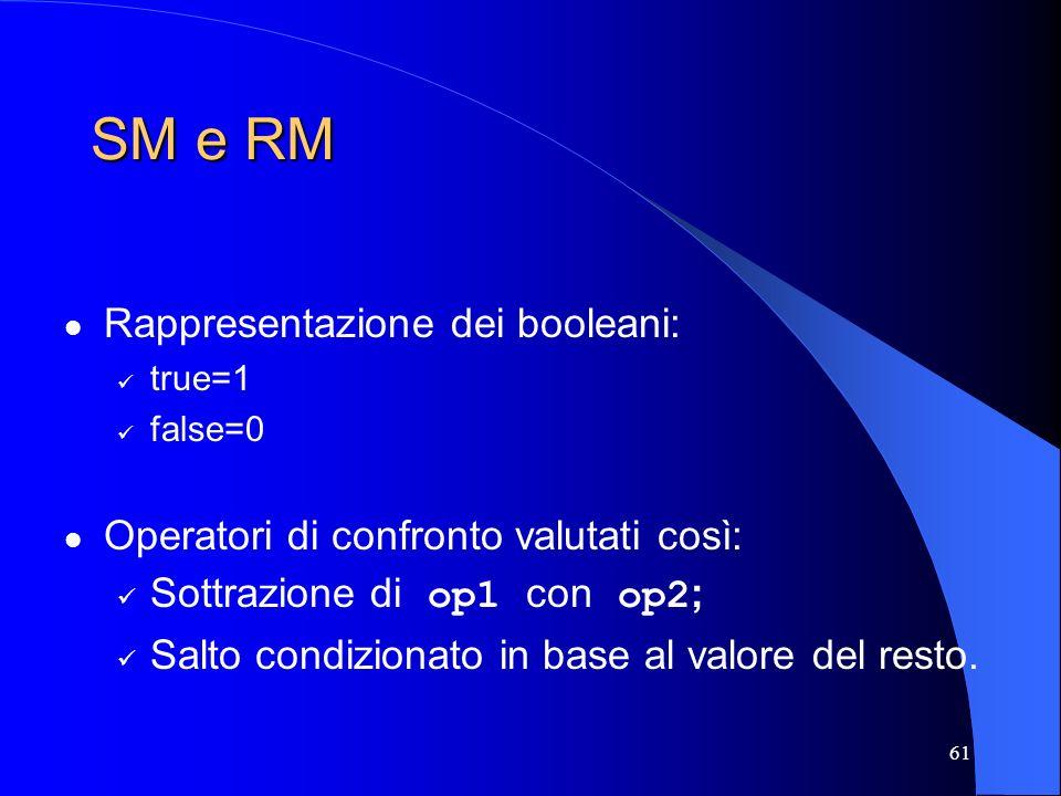 61 SM e RM Rappresentazione dei booleani: true=1 false=0 Operatori di confronto valutati così: Sottrazione di op1 con op2 ; Salto condizionato in base