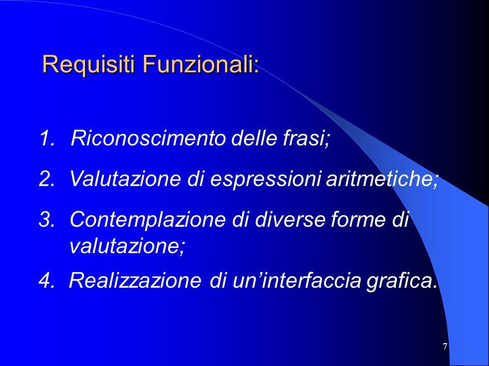 7 Requisiti Funzionali: 1.Riconoscimento delle frasi; 2. Valutazione di espressioni aritmetiche; 3.Contemplazione di diverse forme di valutazione; 4.