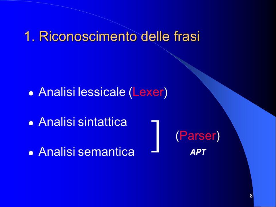 8 1. Riconoscimento delle frasi Analisi lessicale (Lexer) Analisi sintattica Analisi semantica ] (Parser) APT