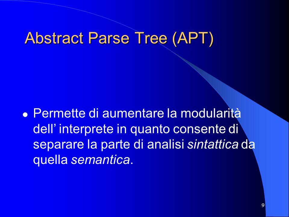 9 Abstract Parse Tree (APT) Permette di aumentare la modularità dell interprete in quanto consente di separare la parte di analisi sintattica da quell