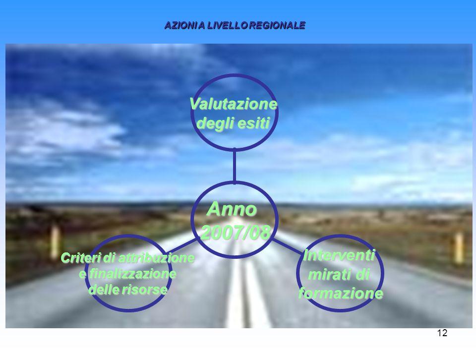 12 AZIONI A LIVELLO REGIONALE Anno2007/08 Valutazione degli esiti Interventi mirati di formazione Criteri di attribuzione e finalizzazione delle risor