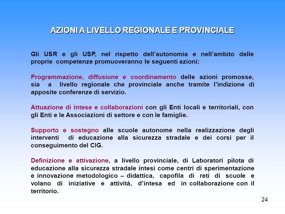 24 Gli USR e gli USP, nel rispetto dellautonomia e nellambito delle proprie competenze promuoveranno le seguenti azioni: Programmazione, diffusione e