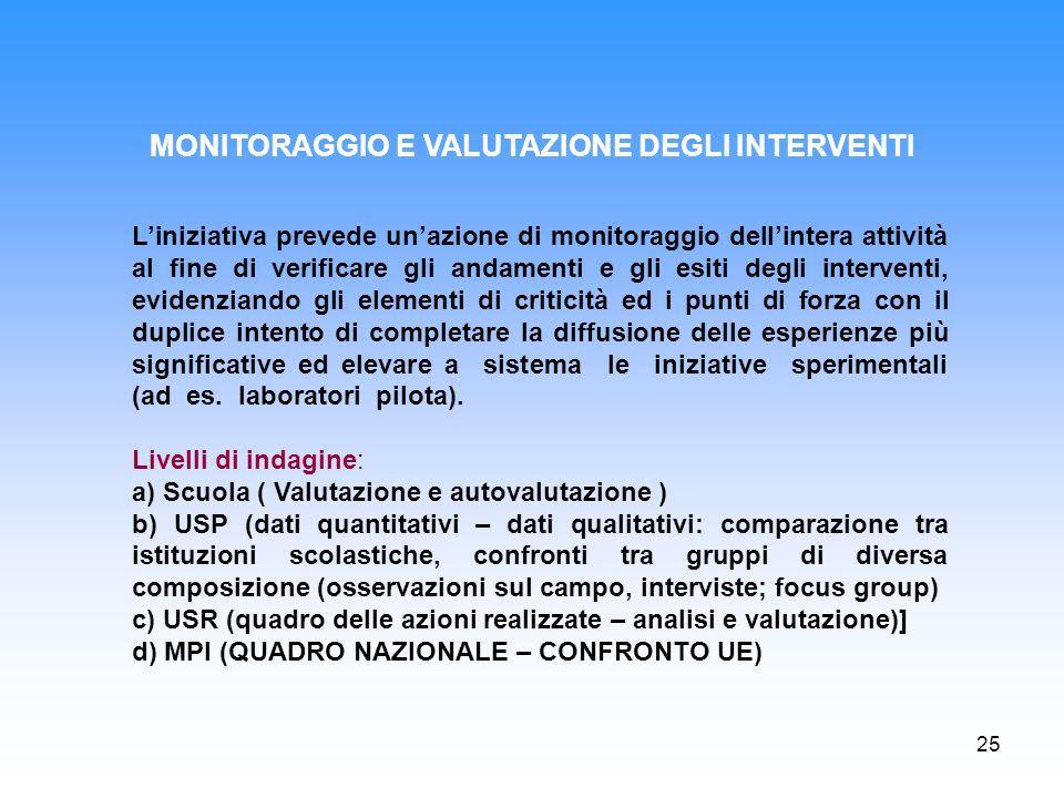 25 Liniziativa prevede unazione di monitoraggio dellintera attività al fine di verificare gli andamenti e gli esiti degli interventi, evidenziando gli