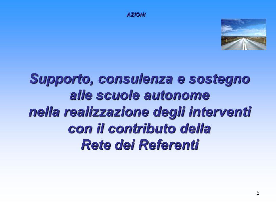 5 Supporto, consulenza e sostegno alle scuole autonome nella realizzazione degli interventi con il contributo della Rete dei Referenti AZIONI