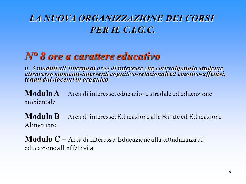 9 LA NUOVA ORGANIZZAZIONE DEI CORSI PER IL C.I.G.C. N° 8 ore a carattere educativo n. 3 moduli allinterno di aree di interesse che coinvolgono lo stud