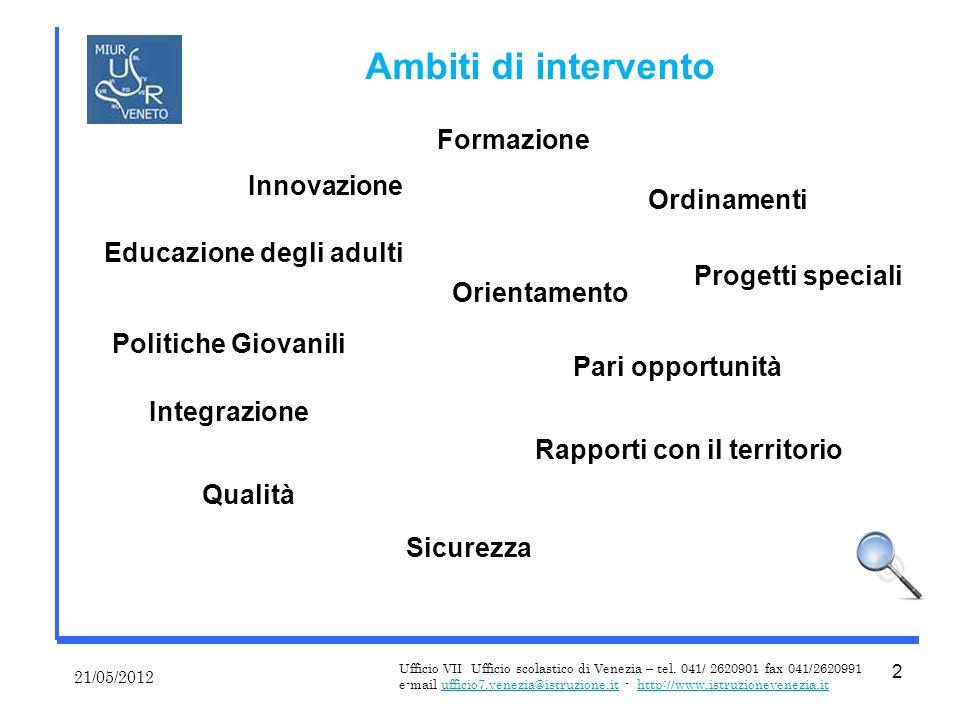 Ambiti di intervento 21/05/2012 Ufficio VII Ufficio scolastico di Venezia – tel.