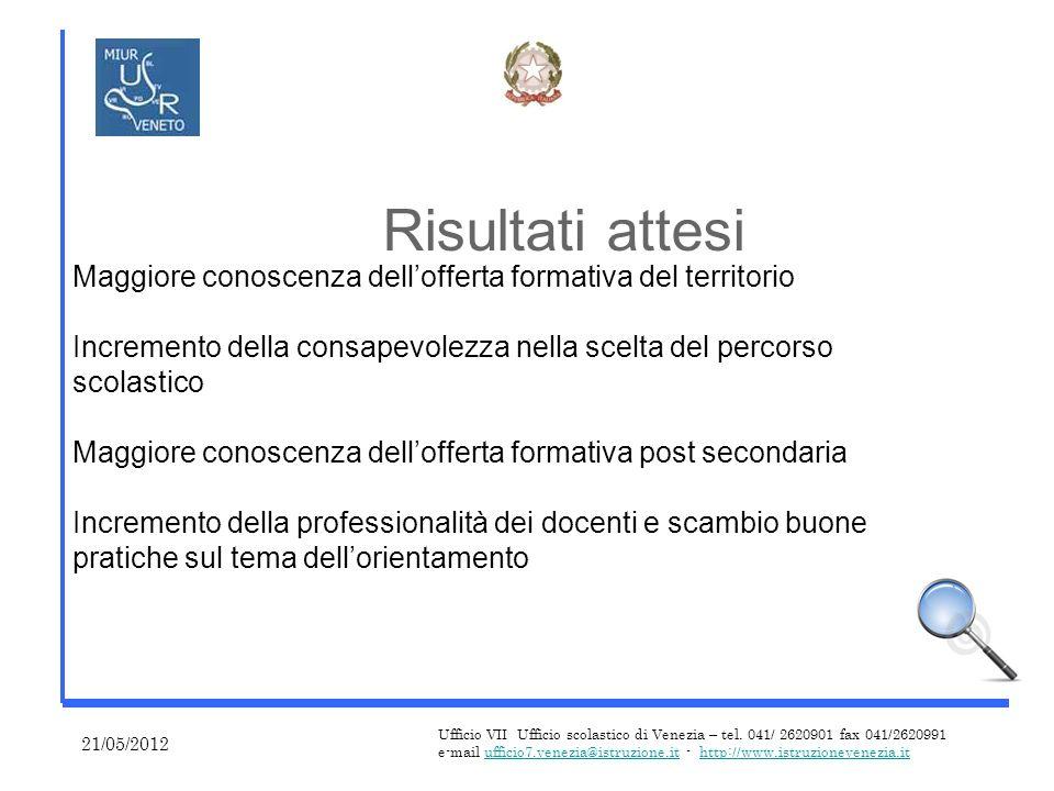 Finanziarie 21/05/2012 Ufficio VII Ufficio scolastico di Venezia – tel.