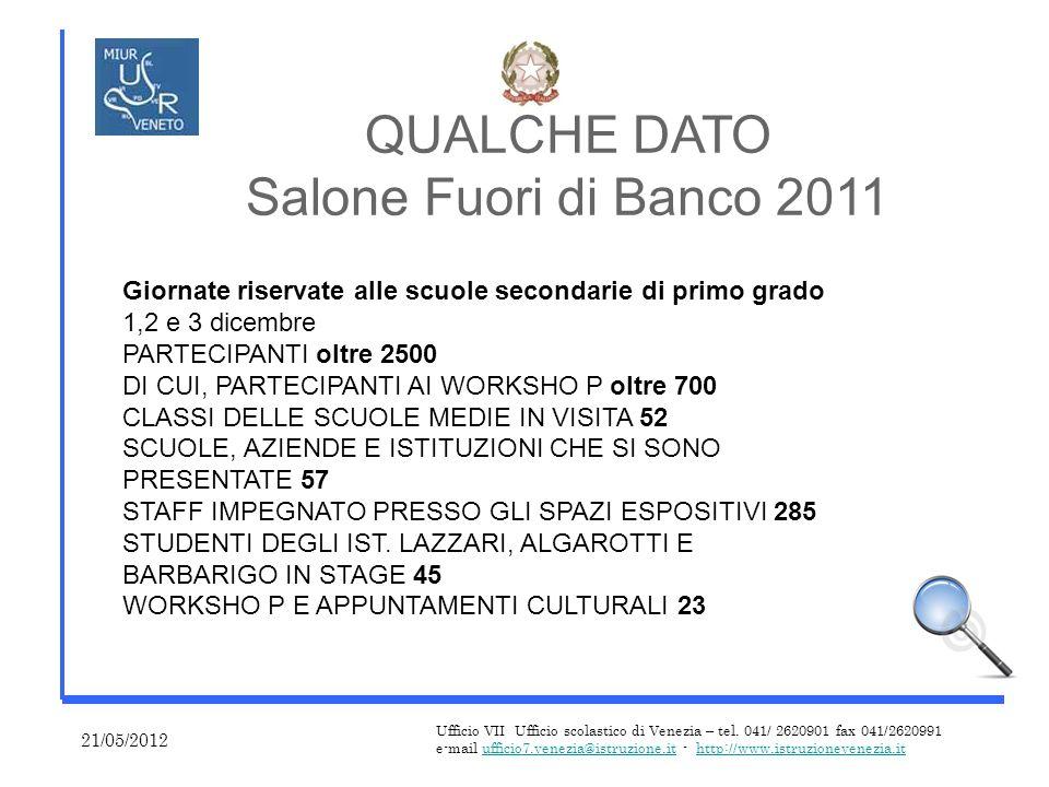 Pari opportunità (aa.ss.2011/2012) 21/05/2012 Ufficio VII Ufficio scolastico di Venezia – tel.
