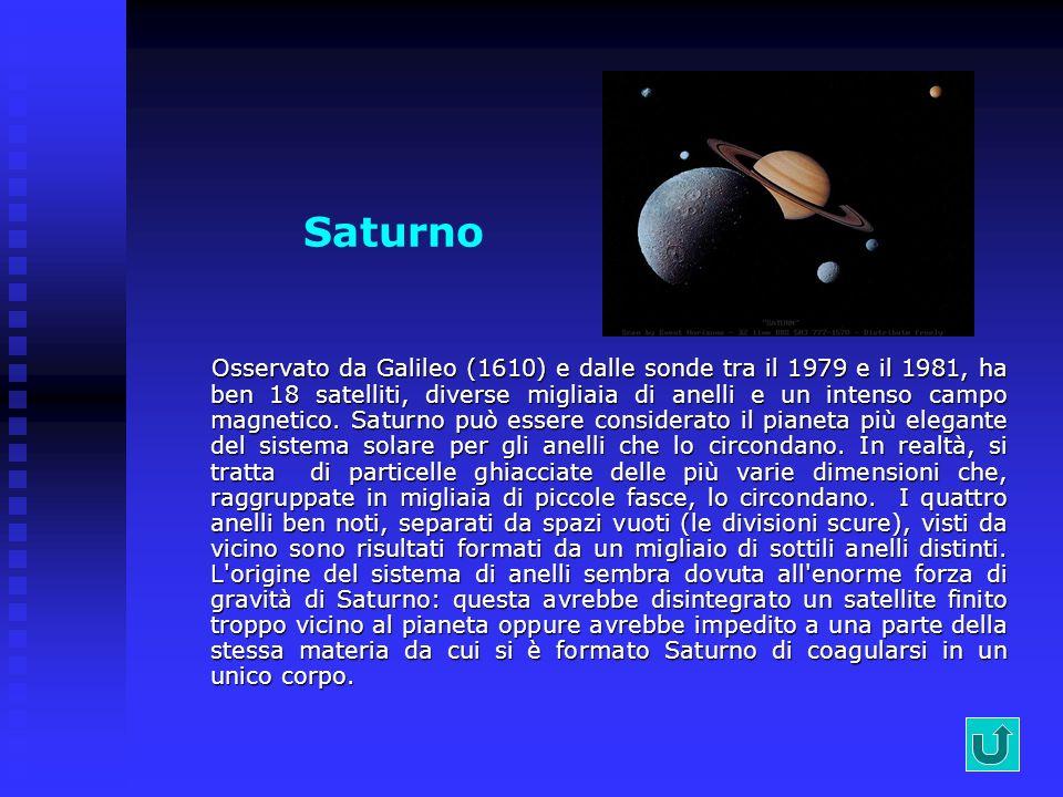 Giove Pianeta dotato di un intenso campo magnetico e un piccolo nucleo solido circondato da un enorme massa di idrogeno liquido. Pianeta dotato di un