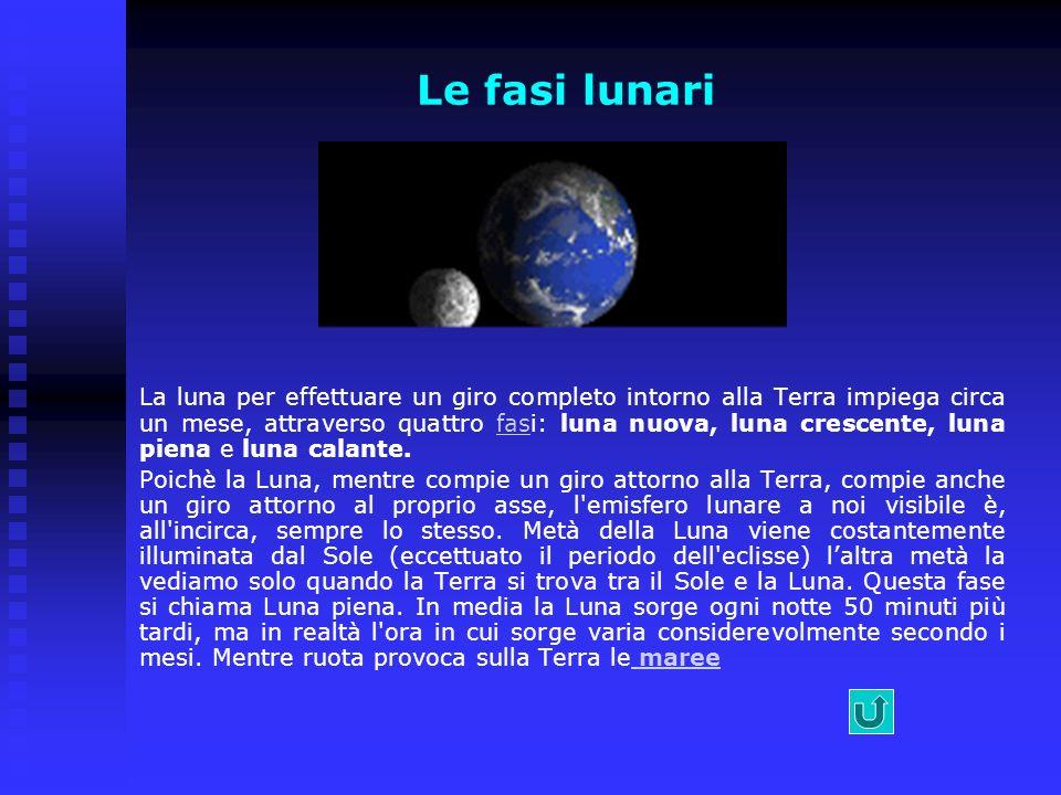 Eclissi lunare L'eclisse di Luna si ha quando Sole, Terra e Luna (nell'ordine) sono allineati e la Luna attraversa il cono d'ombra della Terra. L'ecli
