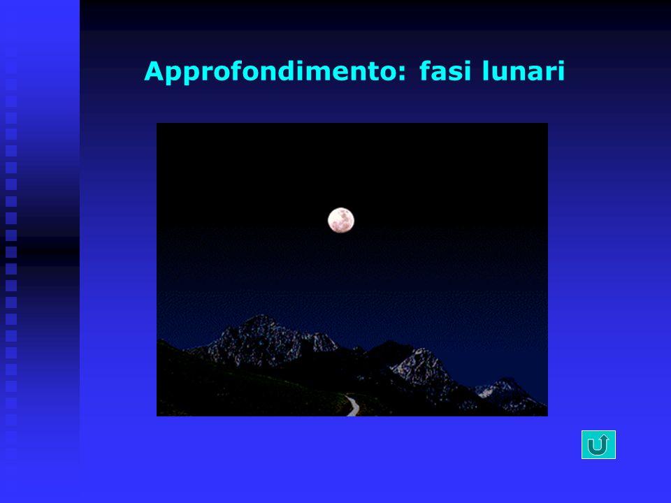Le fasi lunari La luna per effettuare un giro completo intorno alla Terra impiega circa un mese, attraverso quattro fasi: luna nuova, luna crescente,